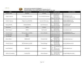 List of Participants - PPP Center