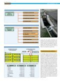 sociedades - Page 3