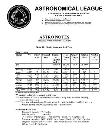ASTRONOMICAL LEAGUE