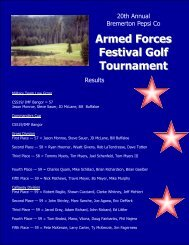 Armed Forces Festival Golf Tournament