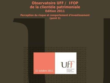 Observatoire UFF / IFOP de la clientèle patrimoniale