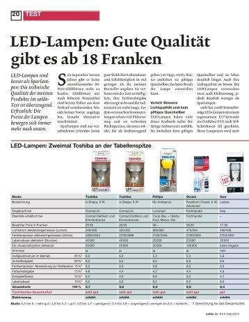 LED-Lampen: Gute Qualität gibt es ab 18 Franken - Ikea