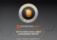 TOP PLAYERS SOCIAL MEDIA ENGAGEMENT REPORT