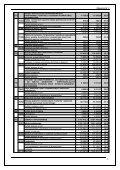 REALIZACJA WYDATKÓW BUDŻETU GMINY LIPNICA WIELKA ZA ROK 2007 - Page 2