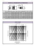 ISO Series B Interchange - Page 3
