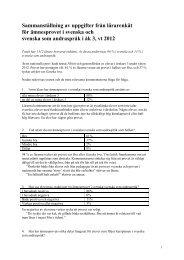 Ämnesprovet för årskurs 3, 2012 - Nationella prov i svenska och ...