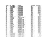 Vendor PART NUMBER Description List Price Internet ... - Dealer ID