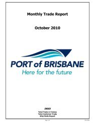 Monthly Trade Report October 2010