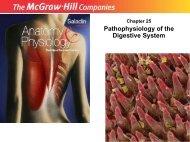 Pathophysiology of the Digestive System