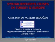 SYRIAN REFUGEES CRISES IN TURKEY & EUROPE