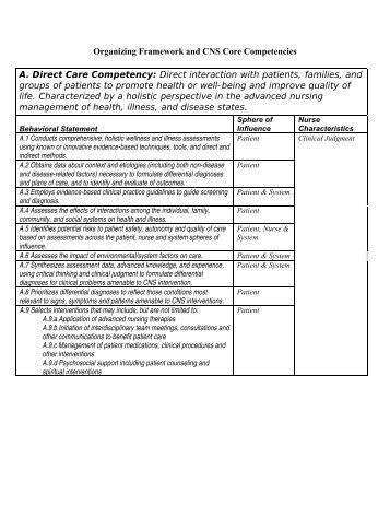 CNS Core Competencies - National Association of Clinical Nurse ...