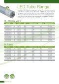 Heathfield LED Catalogue - Page 4