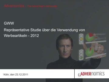 Werbeartikel Monitor 2012