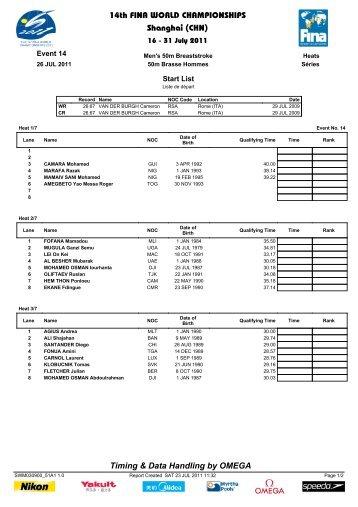 14th FINA WORLD CHAMPIONSHIPS Shanghai (CHN) Timing & Data Handling by OMEGA