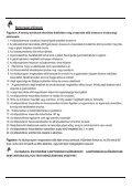 Használati útmutató - Page 2