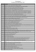 Udenrigshandel Vareteksten til de enkelte knkoder i 2007 - Page 7