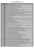 Udenrigshandel Vareteksten til de enkelte knkoder i 2003 - Page 7