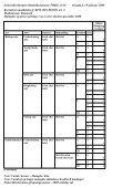 Værdi af og Solgte mængder inkluderer kvalitet B ... - Anmeldelse.fd.dk - Page 2