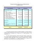 Informacja o przebiegu wykonania budżetu, o kształtowaniu się ... - Page 2