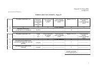 Załącznik Nr 4/4 do SIWZ ZAMIENNY FORMULARZ CENY OFERTY – Rejon IV 1