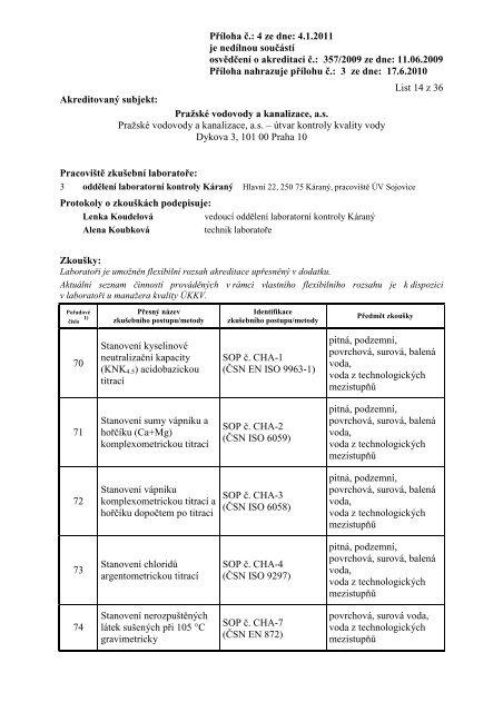 Příloha č.: 4 ze dne - Pražské vodovody a kanalizace, as