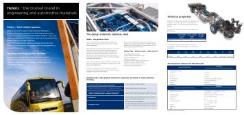 Heléns - the trusted brand in engineering and automotive materials
