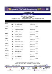 Official Start List - Domtel-Sport