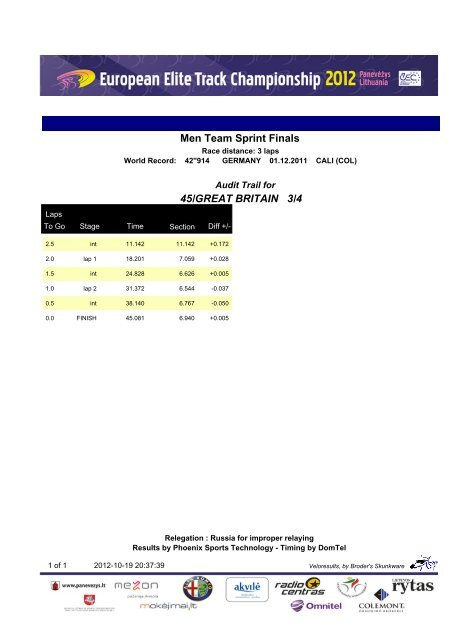 Men Team Sprint Finals 45/GREAT BRITAIN 3/4