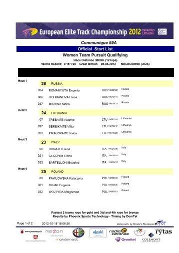 Communique #9A Official Start List Women Team Pursuit Qualifying 26 24 23 25