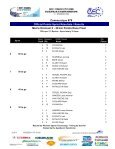Analysis - DomTe-Sport - Page 2