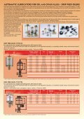 Lubrication Equipment - Page 2