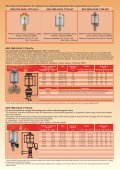 Lubrication Equipment - Page 3