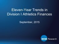 Eleven-Year Trends in Division I Athletics Finances
