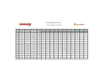 Isle of capri pompano poker tournament schedule