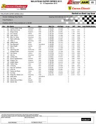 Open Practice - Corse Clienti - Ferrari