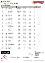 FREE PRACTICE #4 --Ferrari Challenge - Asia Pacific 2013