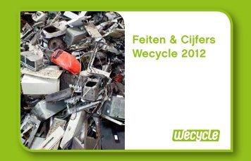 Feiten & Cijfers Wecycle 2012