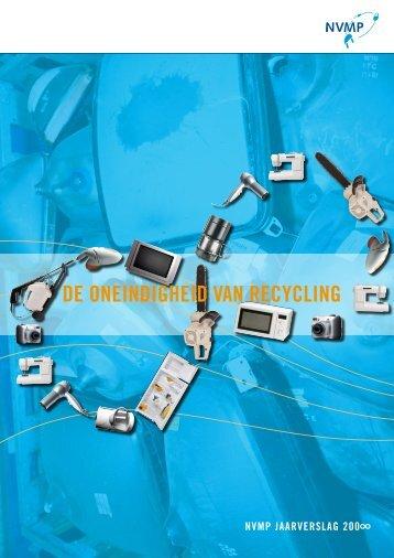 de oneindigheid van recycling