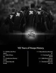 105 Years of Hoops History