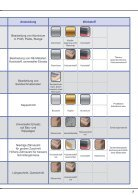 2015AKEQuality neue PREISE 2015-PT - Page 7