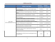 CRED Action Plan Action To be Taken Date for Completion Person Responsible