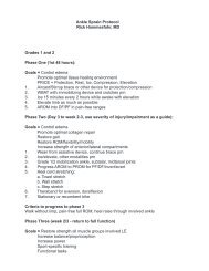 Ankle Sprain Protocol Rick Hammesfahr, MD Grades 1 and 2 Phase ...