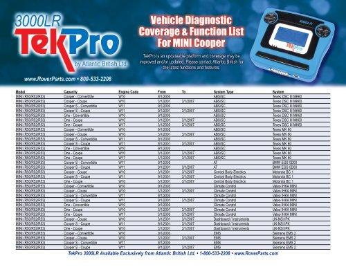 TekPro 300LR MINI Cooper Portable Vehicle     - Atlantic British