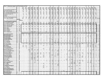 Download Table 5 in PDF format - Urban Habitats