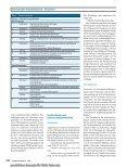Psychotherapeut - Page 3