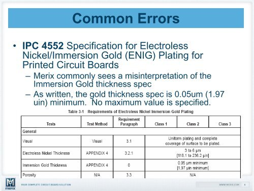 PCB Specification & Drawi