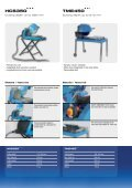 TABLE SAWS - Page 3