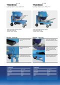 TABLE SAWS - Page 4