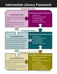 LITERACY COLLABORATIVE® - Page 3