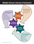 LITERACY COLLABORATIVE® - Page 4